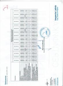 Блоки керамзитобетонные строительные «ТермоКомфорт» EN-771_20190003