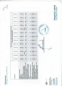 Блоки керамзитобетонные строительные «ТермоКомфорт» EN-771_20190004