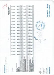 Блоки керамзитобетонные строительные «ТермоКомфорт» EN-771_20190005
