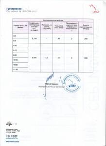 Сертификат по СЕ 14063 2