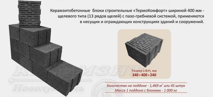 Керамзитобетон и лестницы раствор готовый цементный марки 25 характеристики